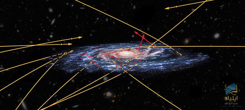 12530a - گایا ستارههای بیقید و بند را رصد کرد