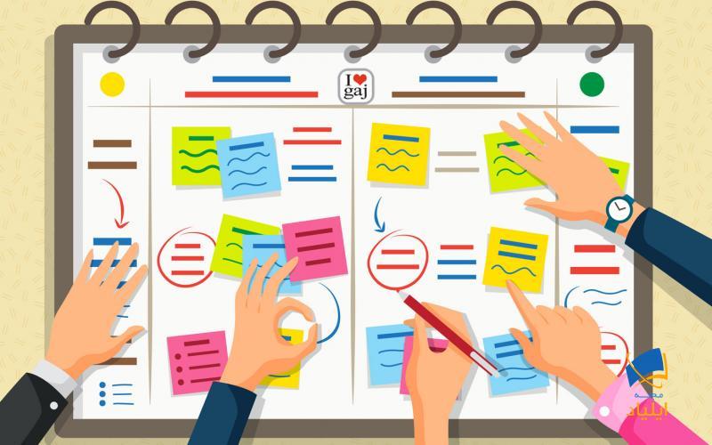 برنامهریزی، یک فرایند مستمر است که در صدد رسیدن به اهداف مشخصی است که لازمهی صورت گرفتنش آگاهی داشتن از فرصتهای پیش رو و تهدیدهایی است که ممکن است وجود داشته باشند
